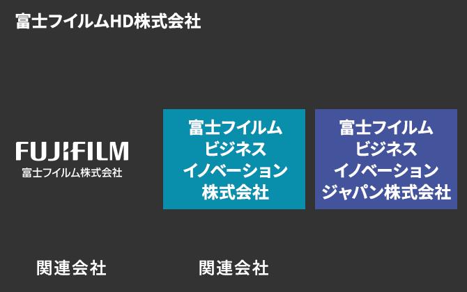 フィルム 富士 富士フイルム